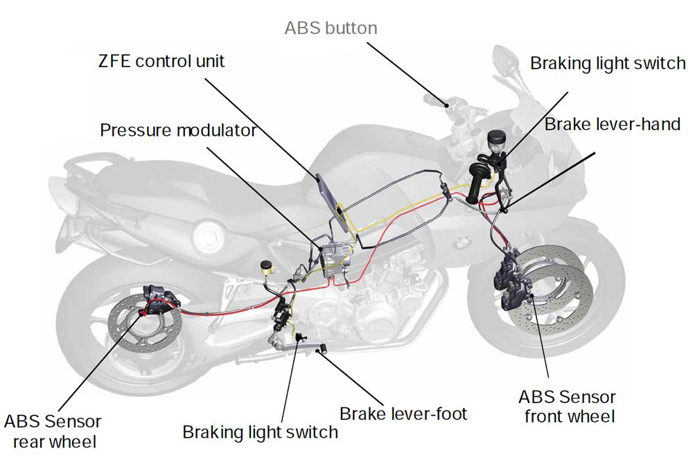 פריסת מערכת ABS באופנוע