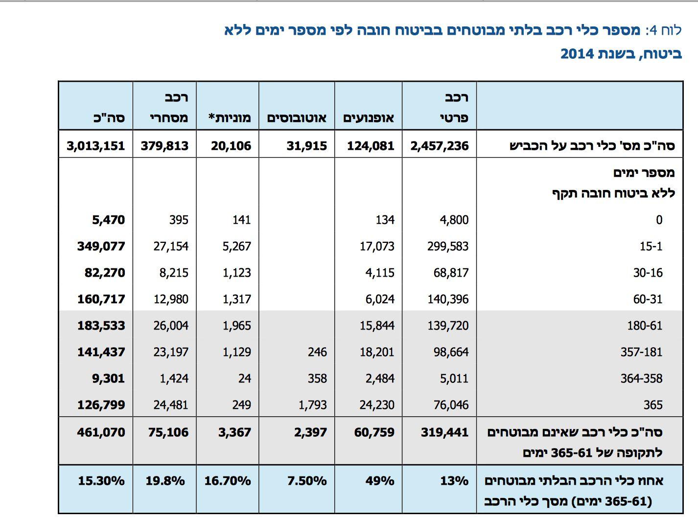 %d7%93%d7%95%d7%97-%d7%9e%d7%91%d7%a7%d7%a8-67%d7%90-%d7%a7%d7%a8%d7%a0%d7%99%d7%aa