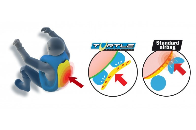 טכנולוגיית TURTLE - מגן הגב מחוץ לכרית האוויר