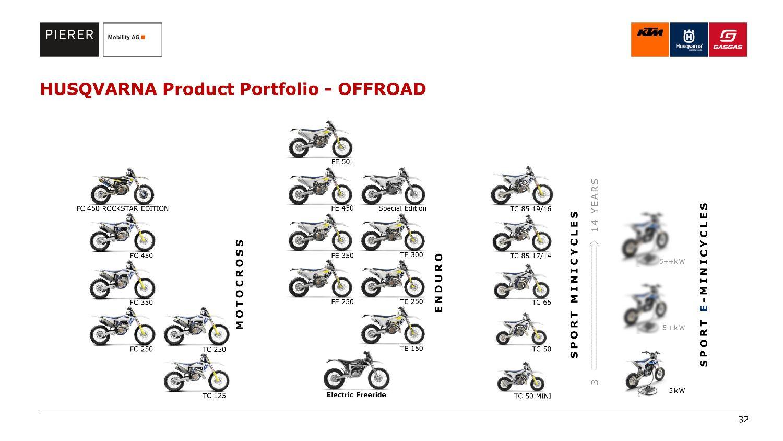 121819-husqvarna-product-portfolio-off-road-32