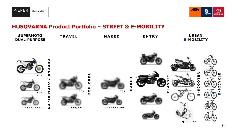 121819-husqvarna-product-portfolio-street-31